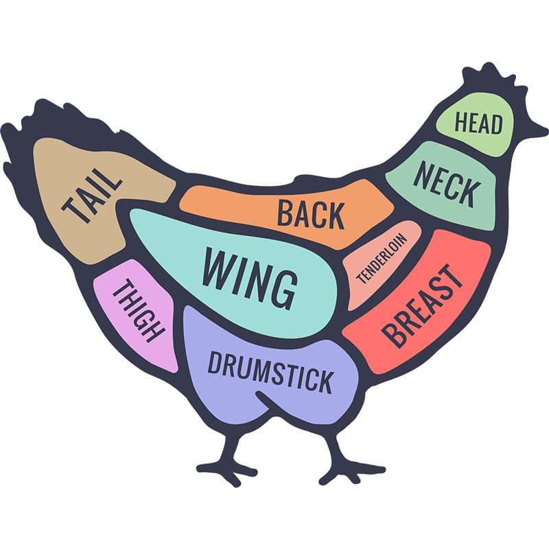 poultry temperature
