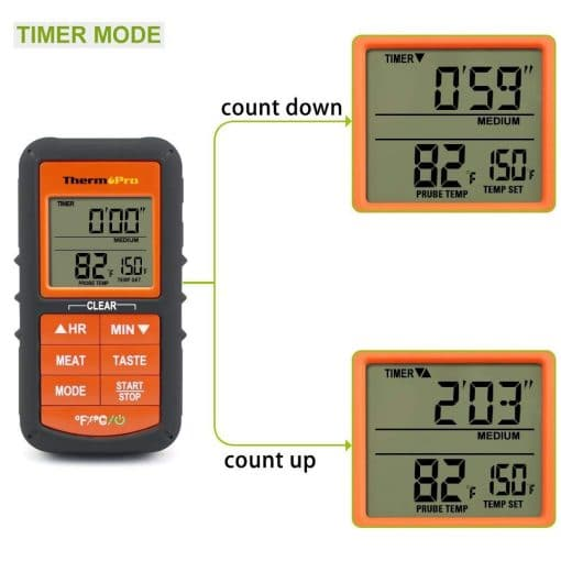 thermopro product timer mode