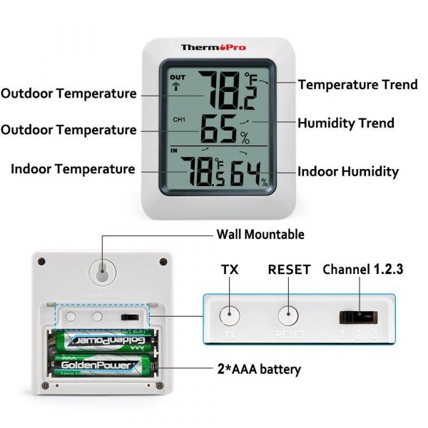 Thermopro TP60 Thermometer Humidity Monitor Labelled
