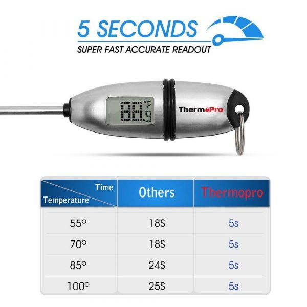 ThermoPro TP-02S - 5 Seconds Until a Reading is Displayed