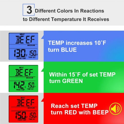 3 colors to display different temperature