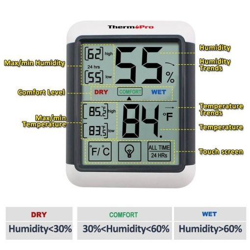 ThermoPro TP-55 Humidity and Temperature Monitor Front Labelled