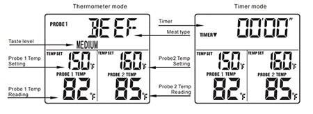 TP-22 LCD Screen