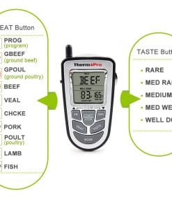 ThermoPro TP09B - Meat Types and Taste Types