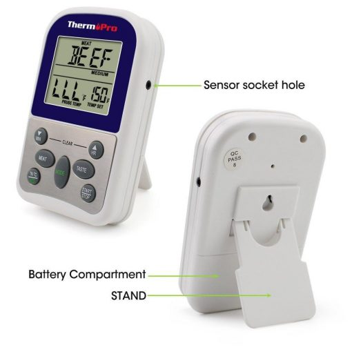 ThermoPro TP 10 Thermometer Rear View and Front View Labelled