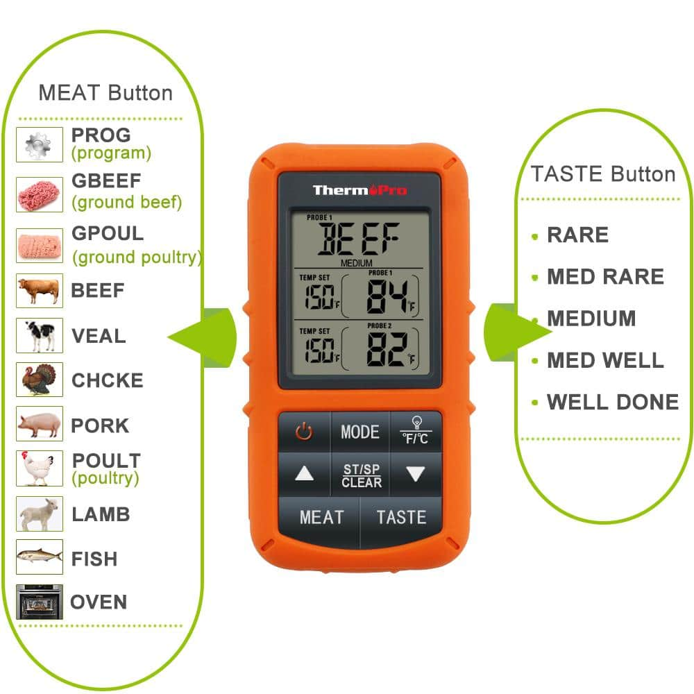 ThermoPro TP20 Wireless Remote Digital Cooking Food Meat Thermometer for  Grilling with Dual Probe