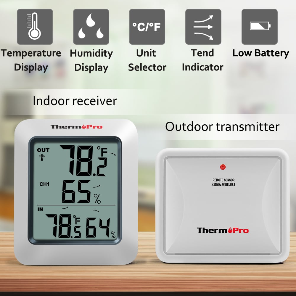 ThermoPro TP-60S Indoor Outdoor Temperature and Humidity Monitor