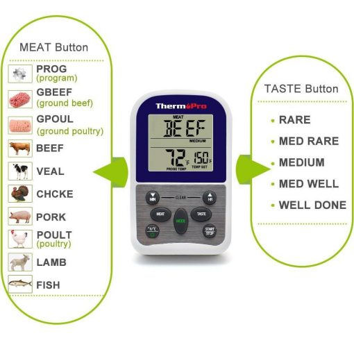 ThermoPro TP-11 Digital Wireless Thermometer Meat and Taste Button Functions