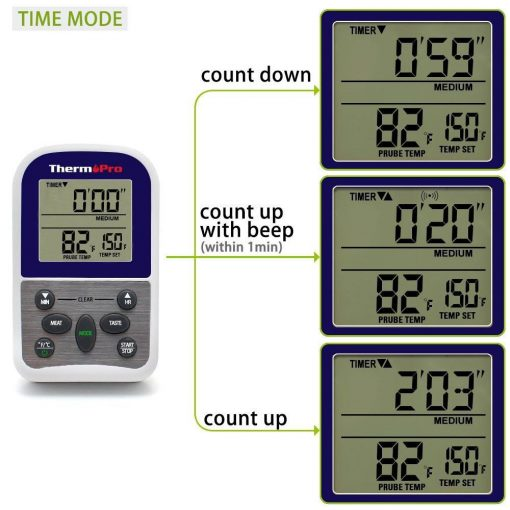 ThermoPro TP-11 Digital Wireless Thermometer - Timer and Alarm