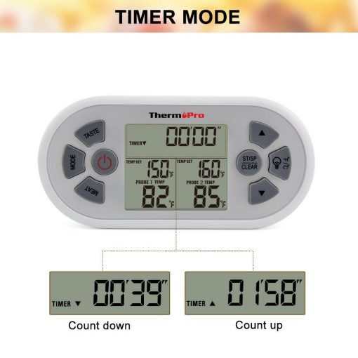 ThermoPro TP-22 Digital Wireless Thermometer Cooking Mode