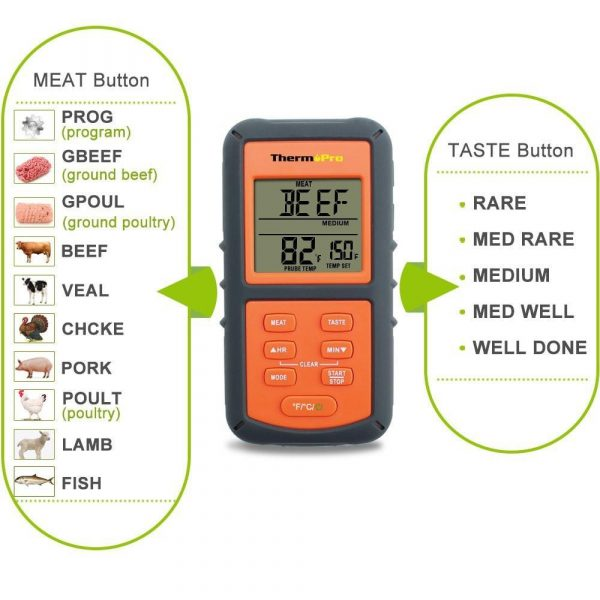 ThermoPro TP-06 Digital Meat Thermometer - Nine Meat Types and Multiple Doneness Levels