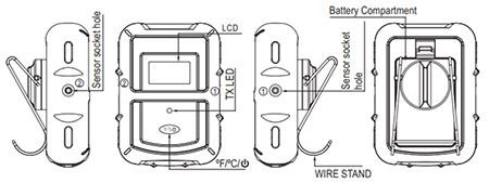 transmitter features