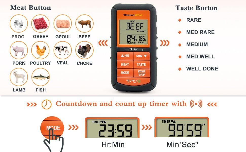 ThermoPro TP-07 Digital Wireless Meat Thermometer
