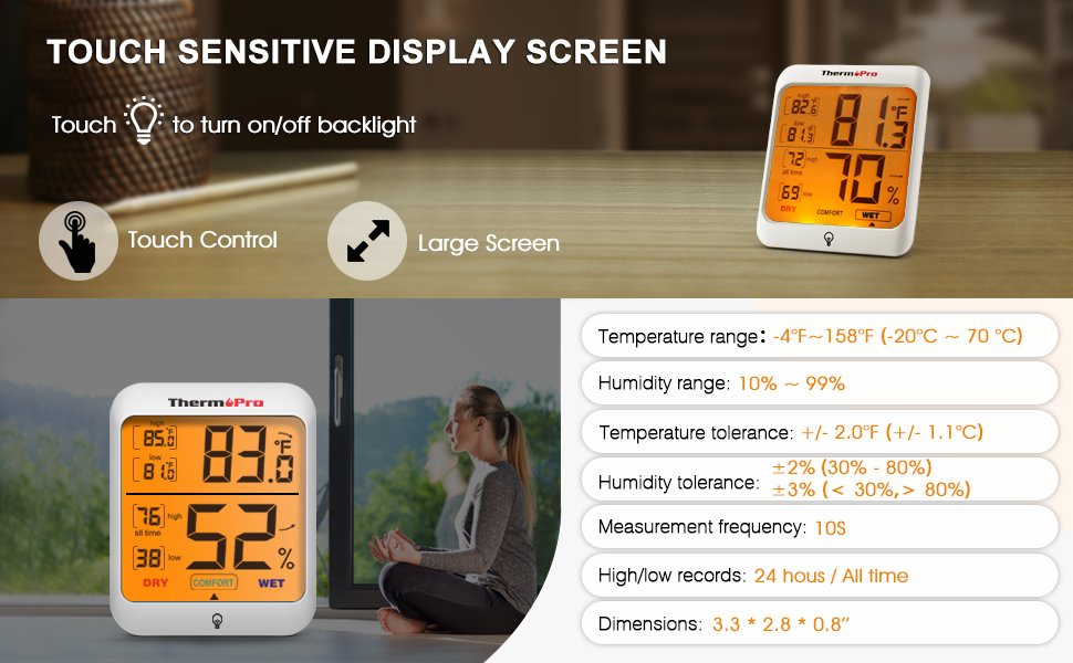 Touch Sensitive Display Screen