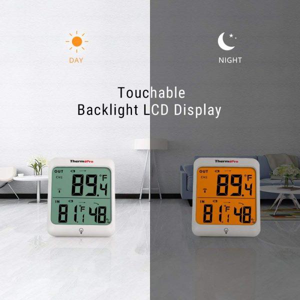backlight LCD display