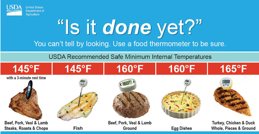 Image result for food safe temperature