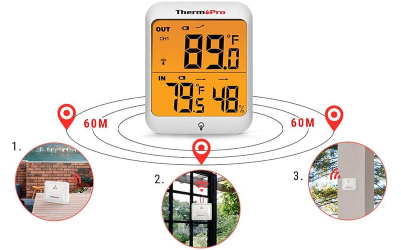 Electrical hygrometers