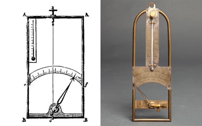 de Saussure-Hygrometer
