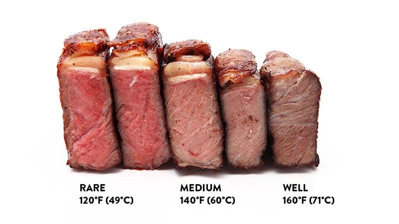 Temperature Of Medium Rare Steak Ultimate Steak Temp Chart Thermopro