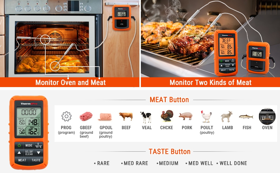 ThermoPro Thermometer Monitor Oven and Meat