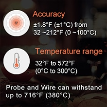 ThermoPro Thermometer Accurancy