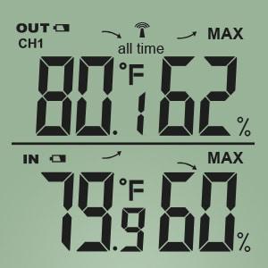 ThermoPro Screen Display
