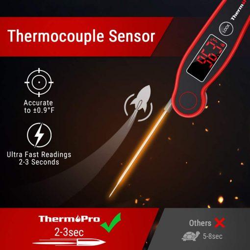 ThermoPro Thermocouple Sensor
