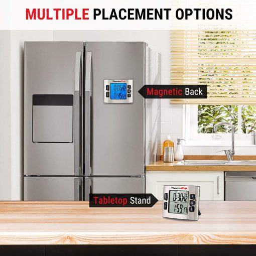 ThermoPro Multiple Placement Options