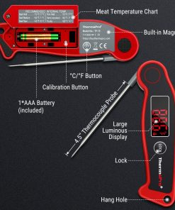 ThermoPro Thermometer Detailed Design