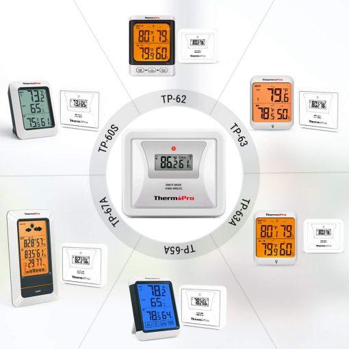 ThermoPro TX5 Universal Transmitter Monitor