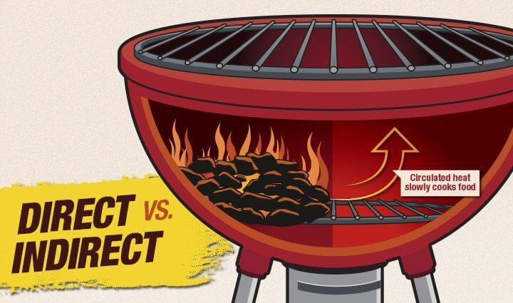 direct vs indirect grilling