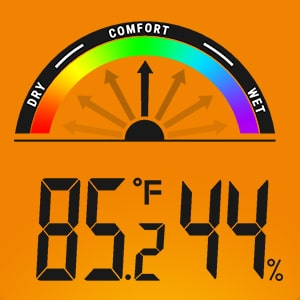 Color Humidity Comfort Level Indicator