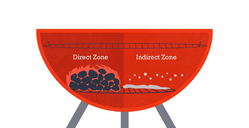 2 Zone Grilling Method