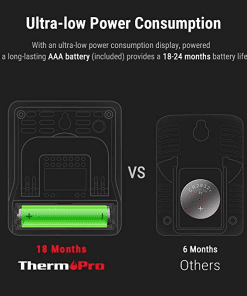 Ultra-low Power Consumption ThermoPro TP49
