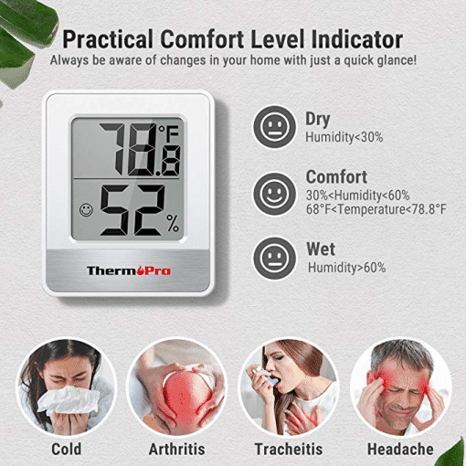 Comfort Level Indicators