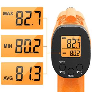 Thermopro Infrared Thermometer Gun Display Design