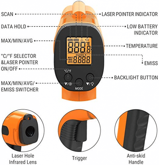 ThermoPro TP30 Detailed Info