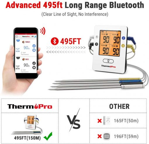 ThernoPro TP25 495ft Long Range Bluetooth
