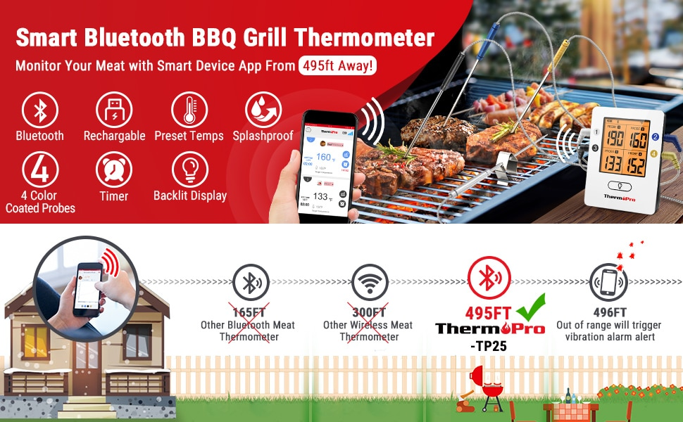 ThermoPro TP25 Wireless Meat Thermometer