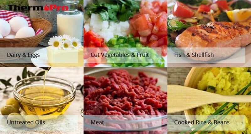 TCS Food list