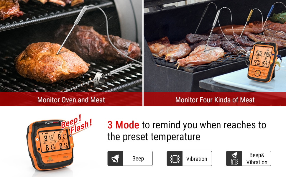ThermoPro TP27 Long Range Wireless Meat Smoker Thermometer Banner