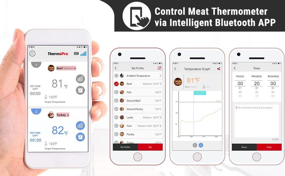 ThermoPro APP simplifies your cooking experience with the assistance of artificial intelligence!