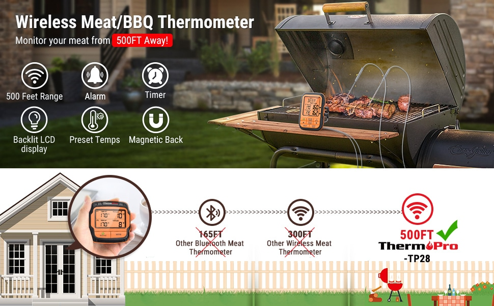 Wireless Meat BBQ Thermometer Banner