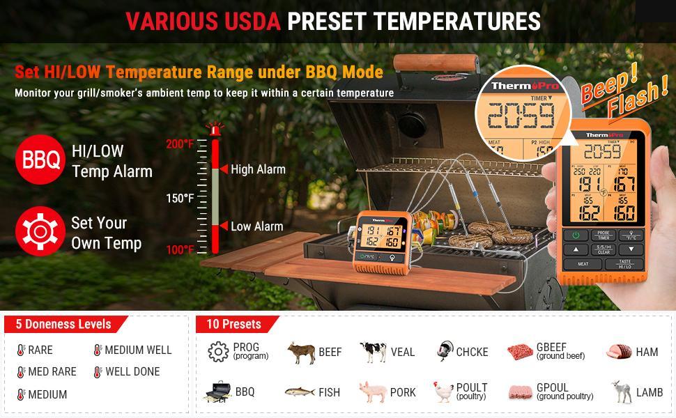 ThermoPro TP829 Various USDA Preset Temperatures