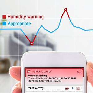 Smart APP Phone Notifications