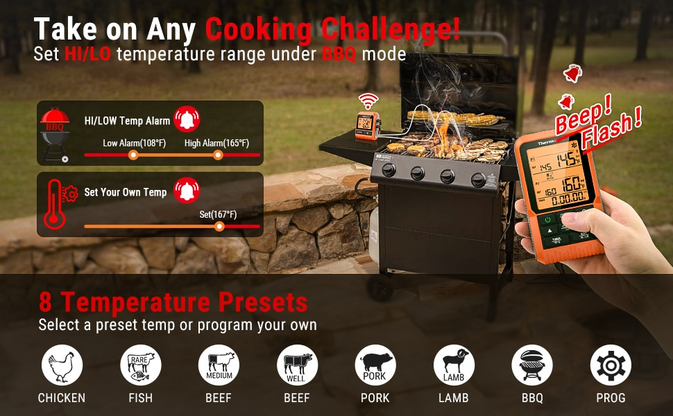 Take on Any Cooking Challenge